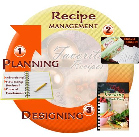 cookbook publishingadvertise onlinecookbook software